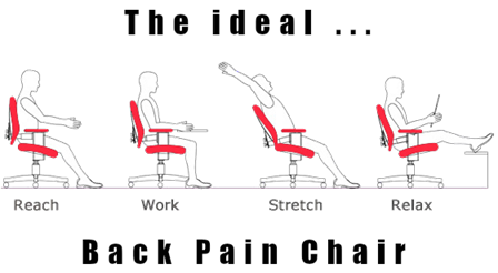 Fabcraft Industries Ergonomic Chair Back Pain Relief